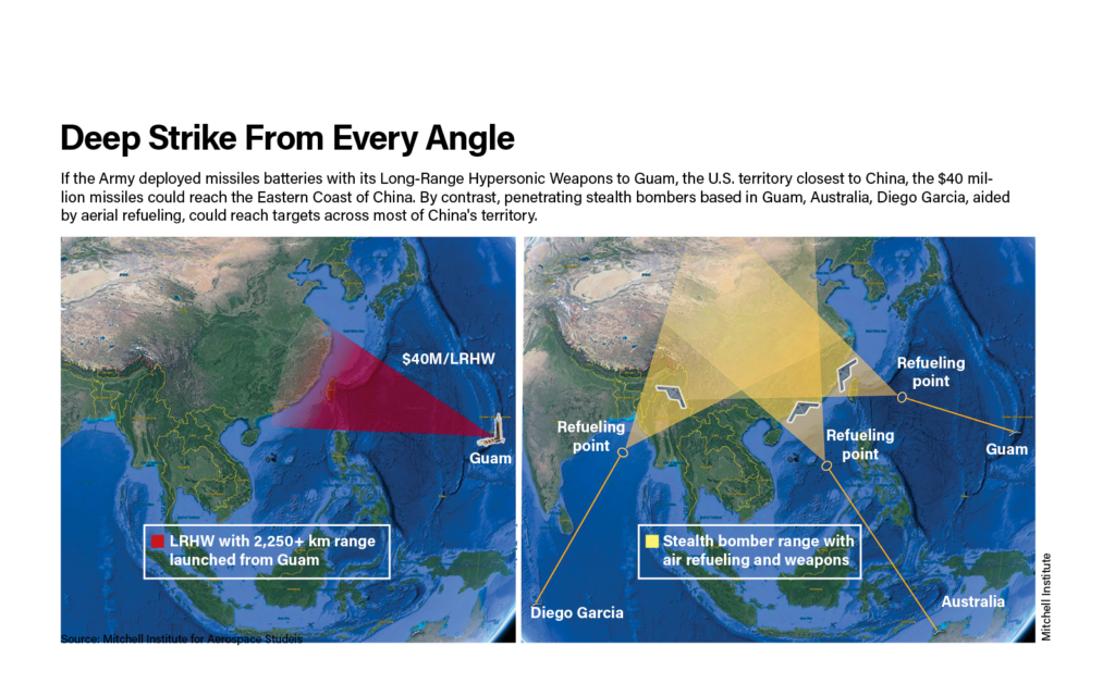 Long-Range Hypersonic Weapons